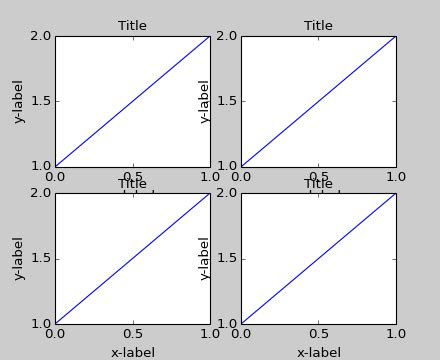 matplotlib layout guide tight layout guide matplotlib 1 3 0 documentation