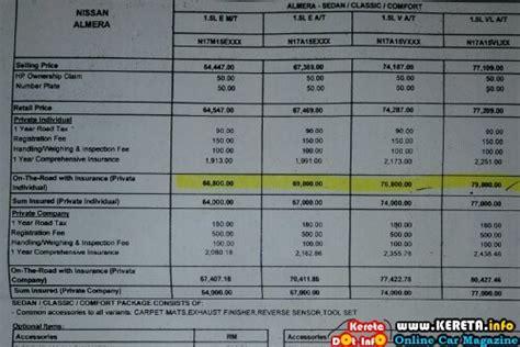 nissan almera price honda jazz vs nissan juke 2013 autos weblog