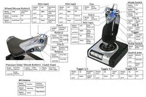 Room Layout Program saitek x52 pro setup manuals tutorials guides and