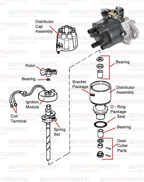 car engine distributor diagram wiring diagram manual