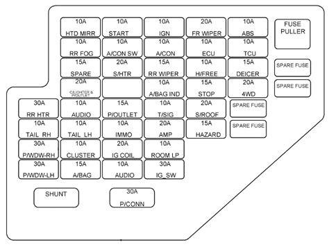 2012 hyundai accent fuse diagram wiring diagram 2018