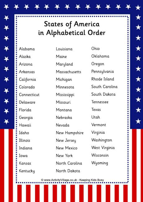 states of usa listed alphabetically states of america in alphabetical order