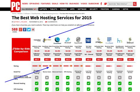 best host web hosting comparison top web hosting companies 2016