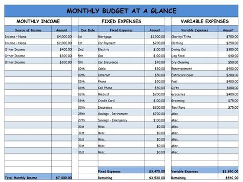 Best Household Budget Spreadsheet by 25 Best Ideas About Monthly Budget Spreadsheet On
