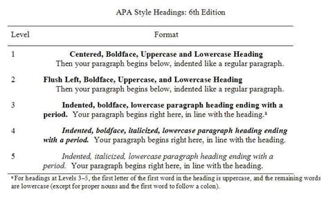 Sle Apa Style Research Paper 6th Edition by Apa Format Thesis Sle 28 Images Apa Style Essay Format Sle 28 Images 25 Best Apa Avebury