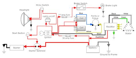ktm wiring diagrams wiring diagram with description