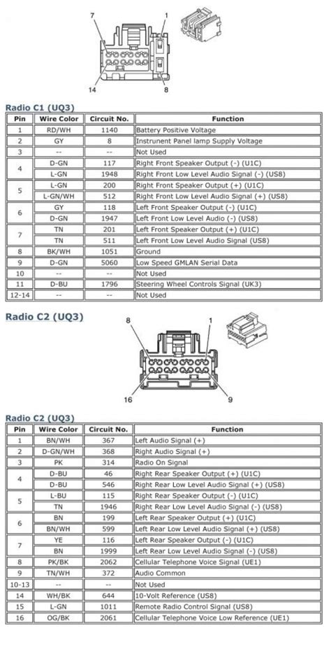 wiring diagram for a pioneer mvh 291bt wiring diagram