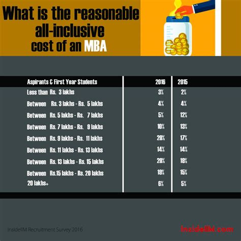 Is It Worth Getting An Mba At 40 by April 2013 Insideiim