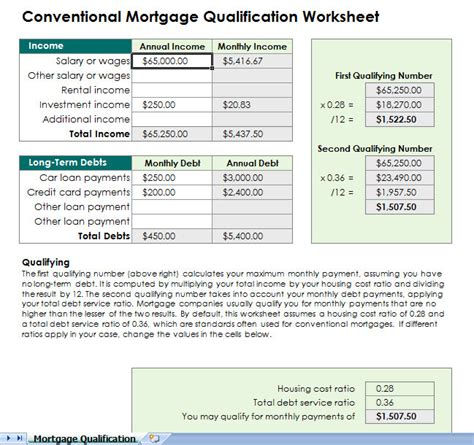 Mortgage Qualification Calculator Spreadsheet Mortgage Qualification Worksheet Template Excel