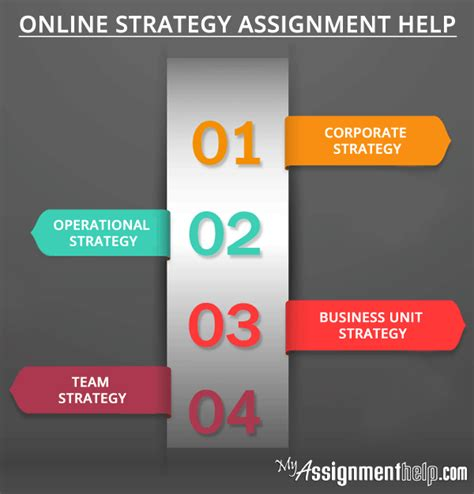 Flex Stragergic Assignment Mba by Strategy Assignment Help For Mba Students
