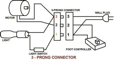 15 91 singer sewing machine wiring diagram