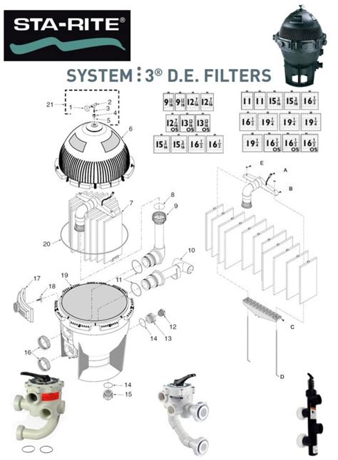 sta rite diagram sta rite system 3 de filter parts for models s7d75 and