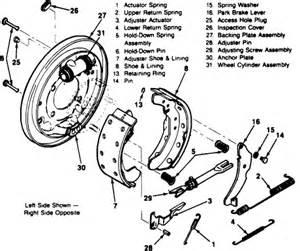 S10 Brake System Diagram Chevrolet Trucks S10 Schematics Get Free Image About