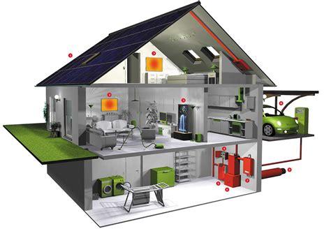 Null Energie Haus 3352 by Null Energie Haus Furchtbar Auf Kreative Deko Ideen On