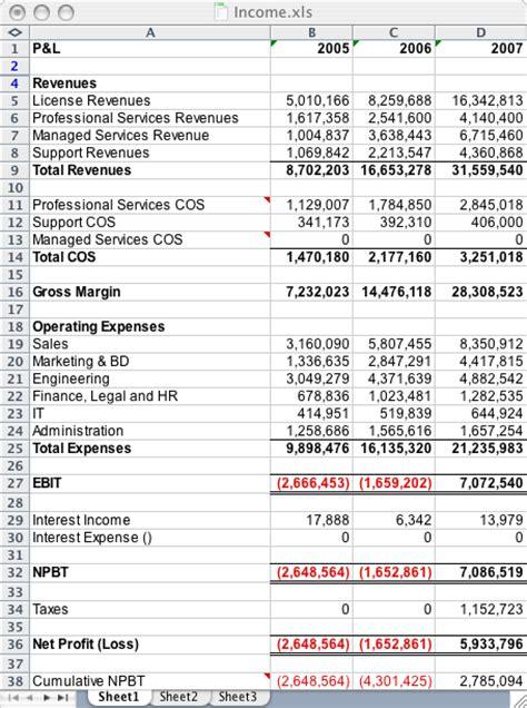 Investor Term Sheet Template – Term sheet   Term sheet template   Term sheets