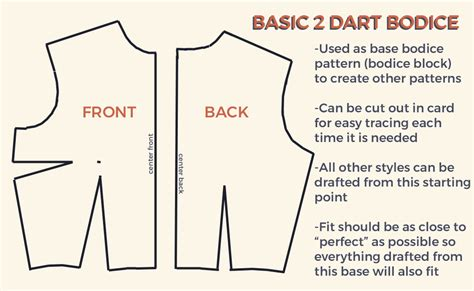 pattern drafting basic bodice the closet historian how to make a bodice block pattern