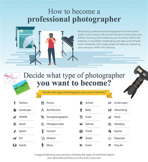 How To Become A by How To Become A Professional Photographer