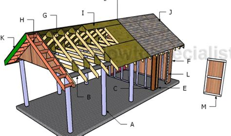 carport with storage plans single carport with storage roof plans howtospecialist