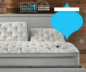 Sleep Number Bed Warranty Sleep Number Beds Mattresses Bedding Pillows More