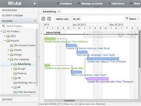 wrike templates 20 top free project management tools and software for