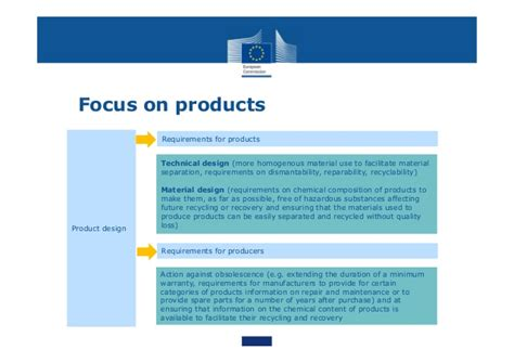 13 Must Products For The Lousy Economy by Eu Policy On Ecodesign In The Circular Economy