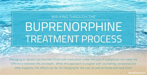 Suboxone Detox Treatment Centers by Walking Through The Buprenorphine Treatment Process