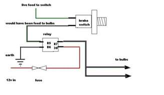 how to read auto wiring diagrams wiring wiring diagram for cars