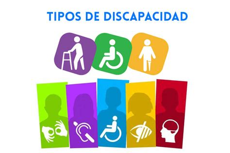 tipos de imagenes figurativas realistas tipos de discapacidad todos los tipos de capacidad