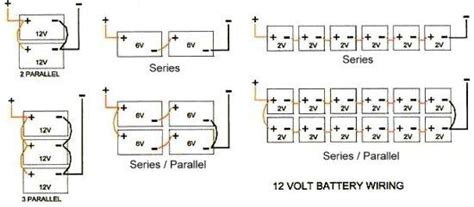 Forklift Listrik Diesel Dan Gas wiring 6 volt batteries together thread two