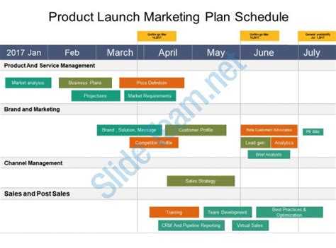 Product Launch Marketing Plan Schedule Exle Of Ppt Presentation Graphics Presentation Marketing Launch Template