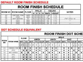 Architectural Schedule Template by 1000 Images About Finish Plans Schedules On