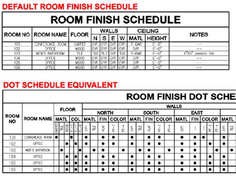 1000 images about finish plans schedules on