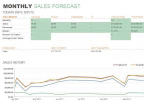 sales forecast report template microsoft excel templates