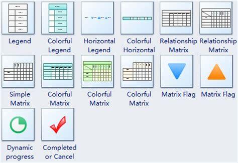 toyota customer relations relationship matrix