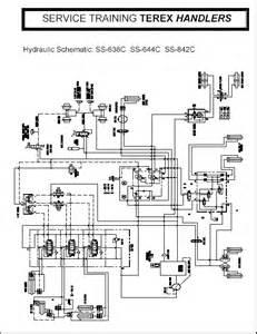terex scissor lift wiring diagram for get free image