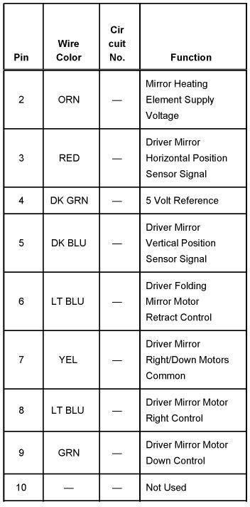 33 Silverado Mirror Wiring Diagram - Free Wiring Diagram