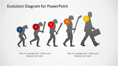 ppt templates free download evolution evolution powerpoint template slidemodel
