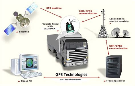 vehicle tracking systems best vehicle tracking device photos 2017 blue maize