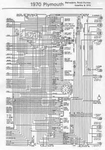 road runner wiring diagram free schematic road free engine image for user manual
