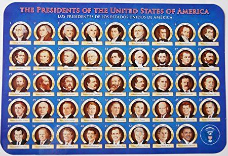 presidents of the united states opinions on list of presidents of the united states