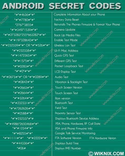 illuminati code 1000 ideas about secret code on