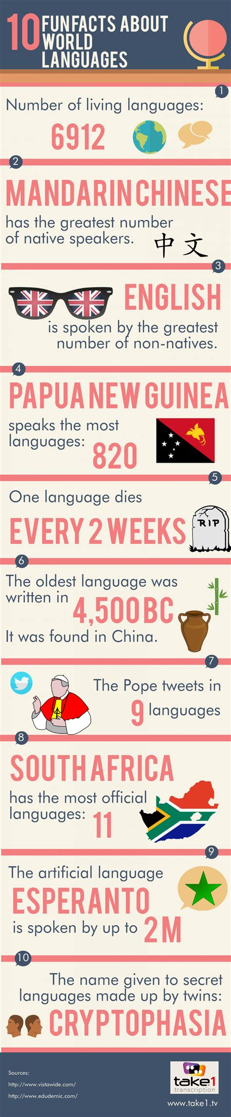 10 facts about world languages visual ly