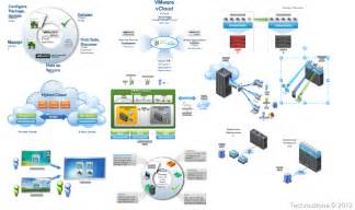 visio template the unofficial vmware visio stencils technodrone