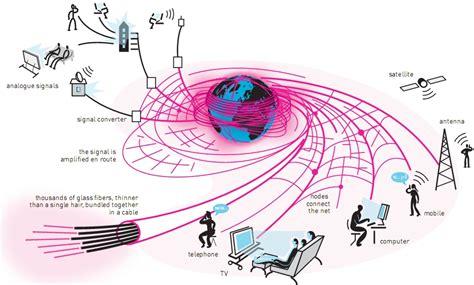 Ensiklopedia Fisika Cahaya Dan Optik nobel fisika 2009 fisika itu sunatullah