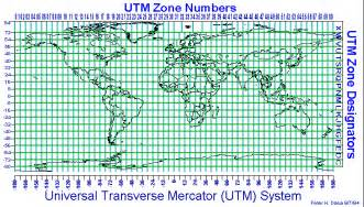 a practical guide to gps utm