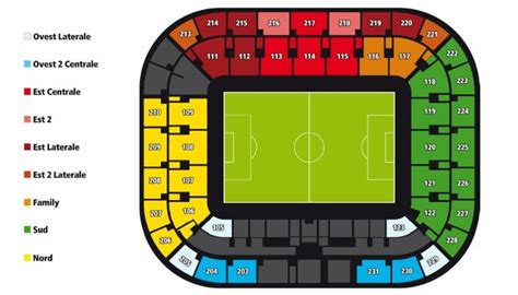 juventus stadium panchine juventus stadium torino ticketone