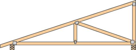 Kitchen Designers Ct Trusses Kelly Fradet Serving Ct And Ma