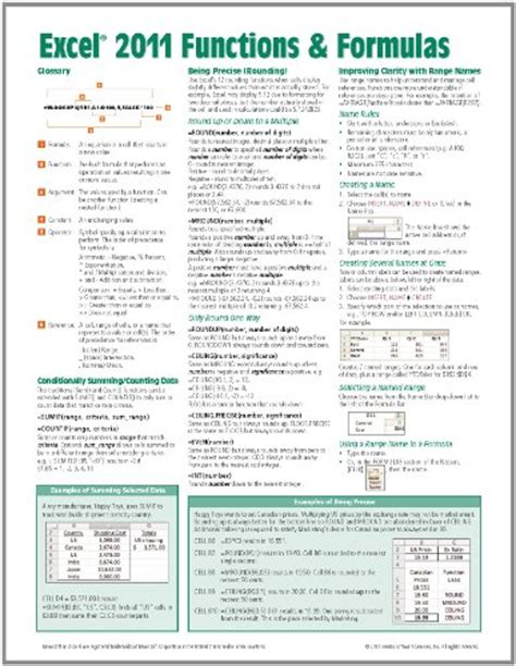 excel formula cheat sheet pdf excel 2013 formula cheat sheet pdf pdf microsoft excel