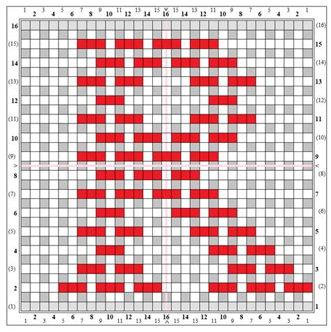 pattern rule for 2 4 10 28 letter r 4 31 x 31 pattern adventures in pin loom