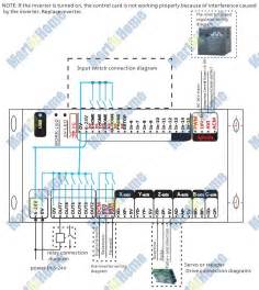 upgrade xhc mk4 cnc mach3 usb 4 axis motion card breakout board 2mhz support windows 7